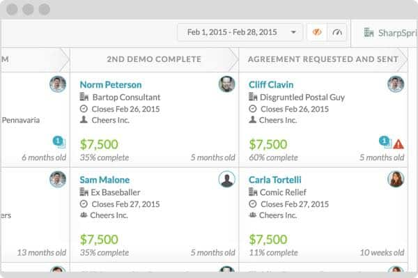 Marketing Automation Built In CRM