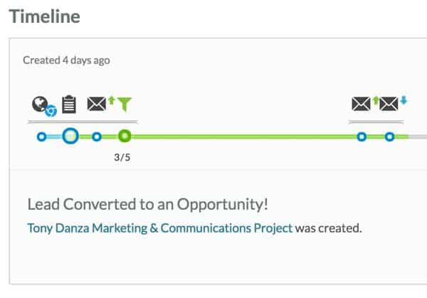 Life Of A Lead Marketing Automation