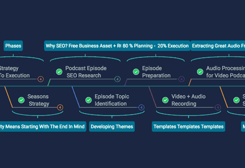 Podcast Workflow & Content Strategy Secrets