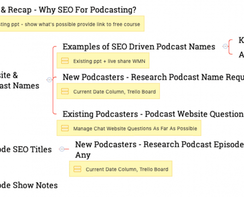 FREE Podcast SEO Saturdays - April 18 Live Stream Recap [VIDEO]
