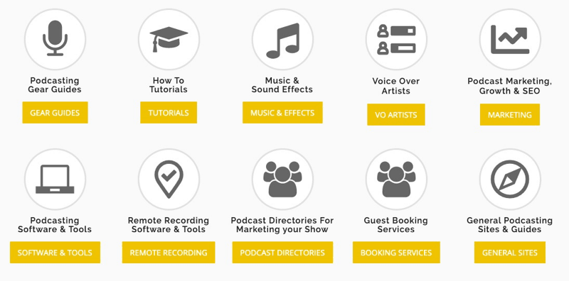 Podcasting Resources Guide Graphic 800